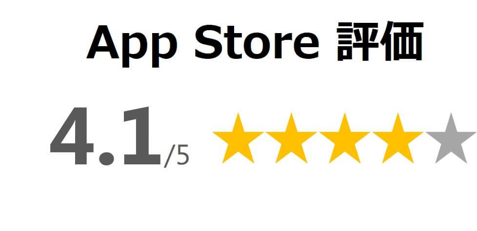 コドモノ - 幼児教育のApp Storeの評価