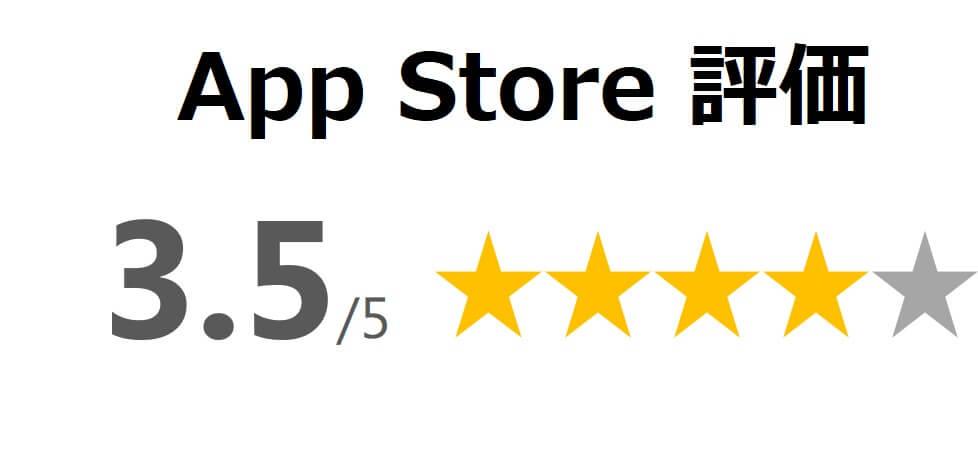 学研の幼児ワークちえ~おけいこ・かずミニゲームのApp Storeの評価