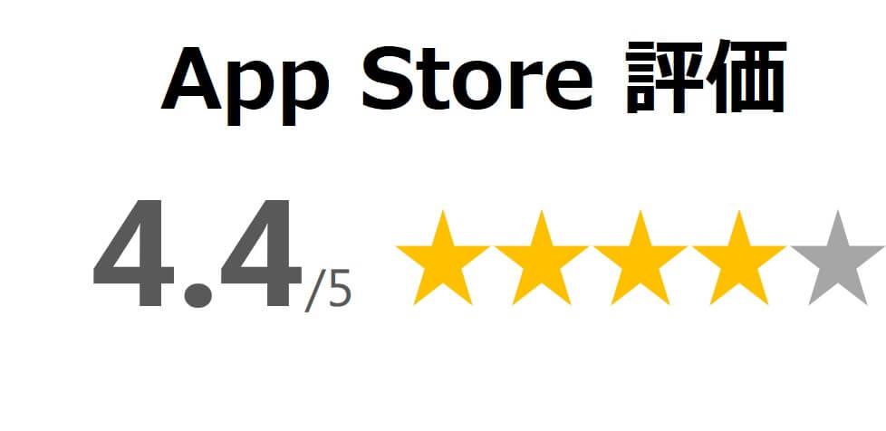 絵本が読み放題!知育アプリPIBOのApp Storeの評価