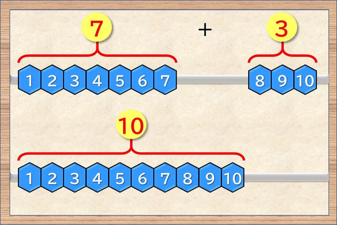 100玉そろばんの数の分解・合成の図