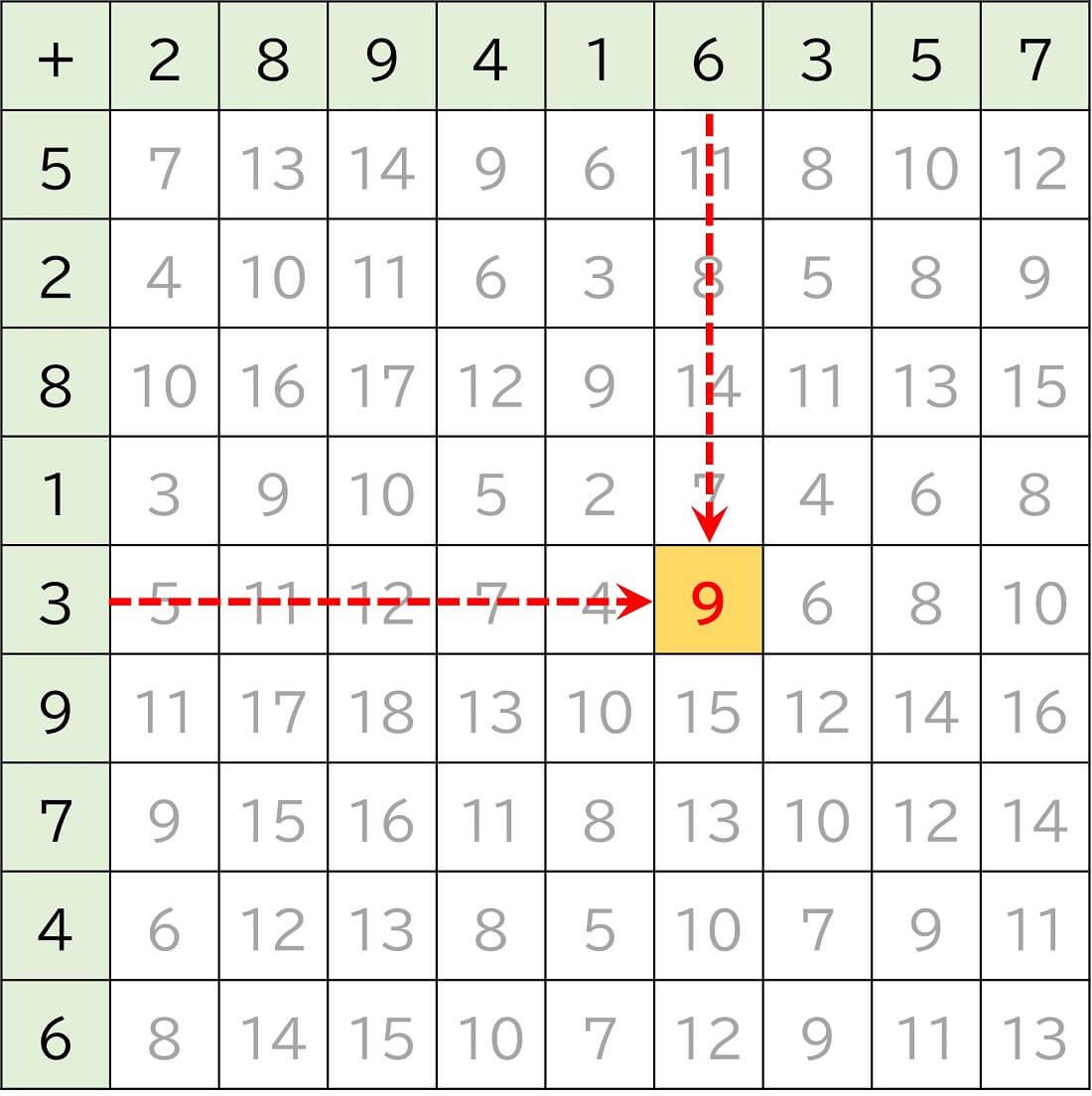 100マス計算の画像1