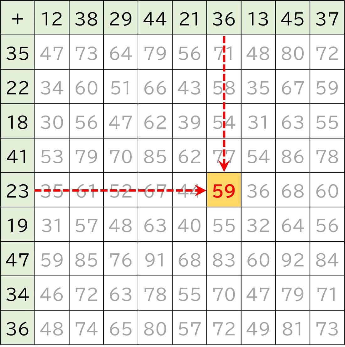 100マス計算の画像2