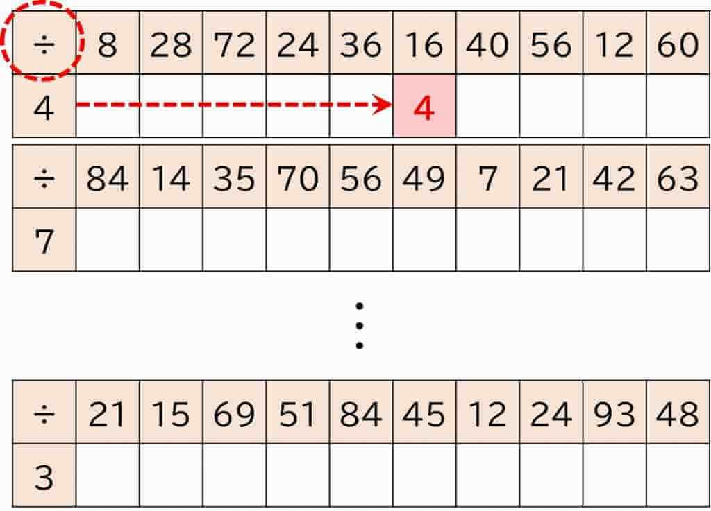 100マス計算_割り算の方法