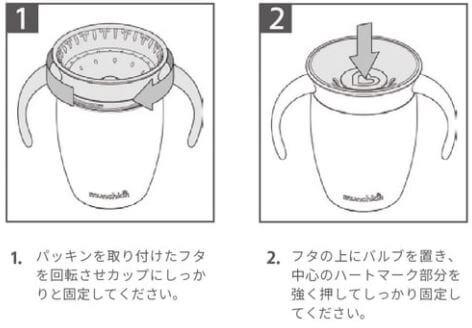 ミラクルカップの組み立て方